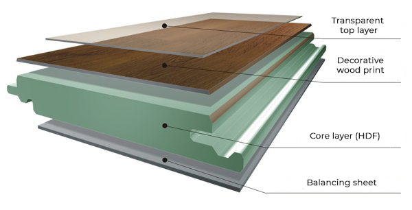How to Fix Bulging Floor Panels. We Have a Hack to Do It Really Quickly!