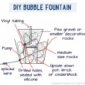 bubble-fountain-in-a-pot02