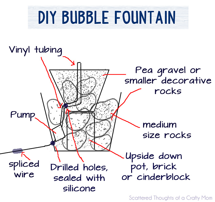 how-to-make-a-bubble-founta[1]