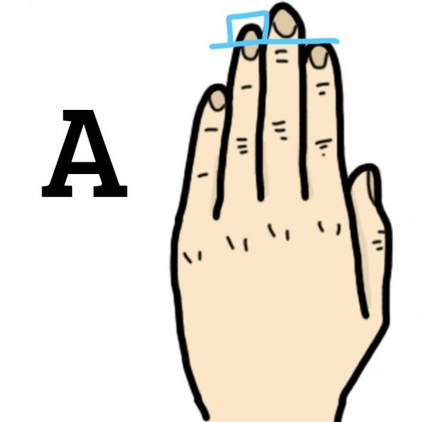 The Length of Your Fingers Might Give Away Some Traits of Your Personality